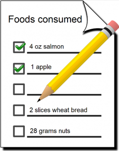 graphic showing list of foods consumed